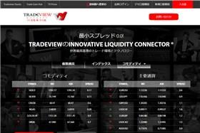 TradeviewForex