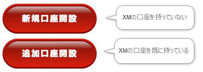 XM既存口座を持っている場合